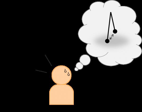 振り子実験説明画像2:振り子を絶対に動かさないように意識しながら、頭の中だけで振り子が揺れるイメージを思い浮かべる