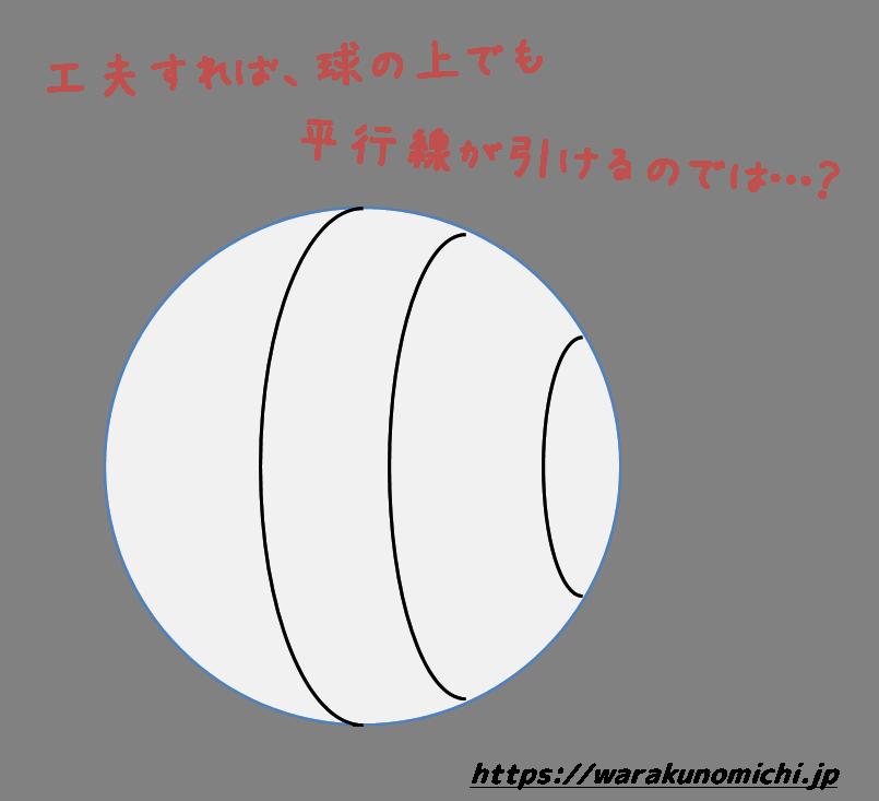 球面の上には平行線が引けないって言うけど、こうやれば平行線が描けるんじゃないの?