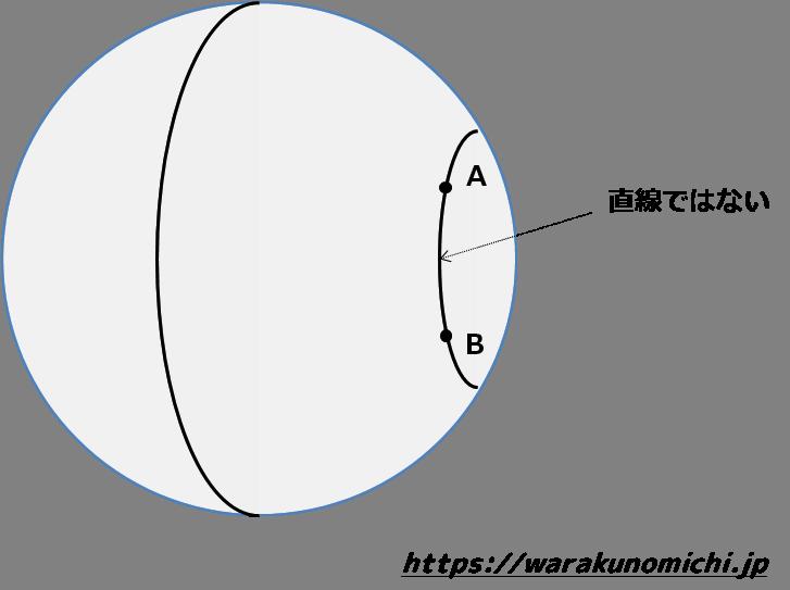 球面状に直線を引いたつもりだったけど、実は直線ではなかった