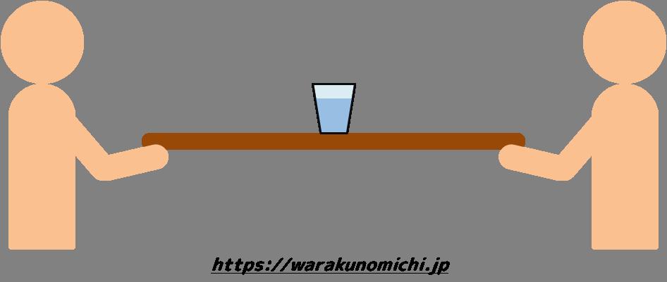 観念と現実の法則(二人の人がコップの乗った板を支えているところ)